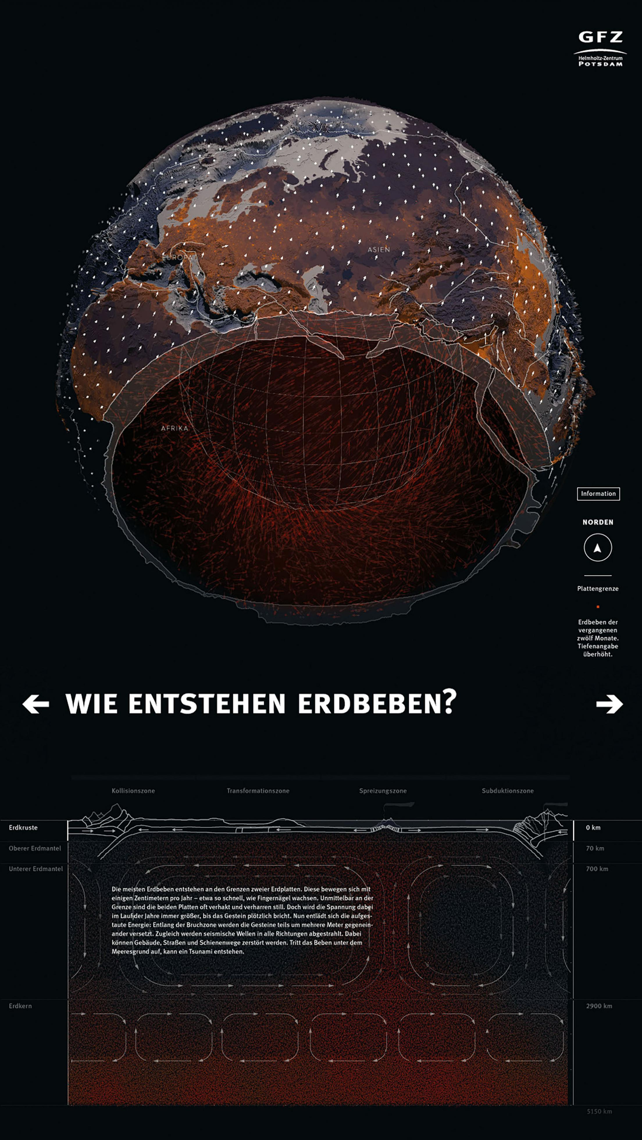 Dynamic Planet – Interactive Scientific Poster